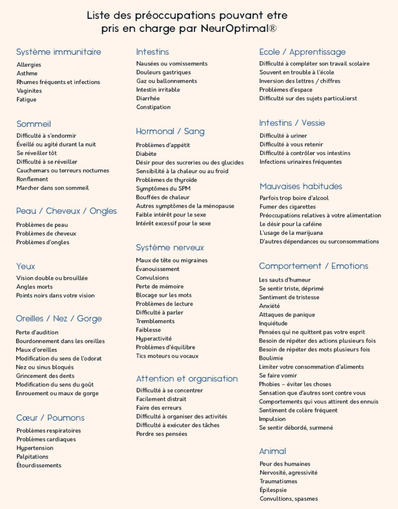 liste de plus de 100 préoccupations pouvant être pris en charge par NeurOptimal®